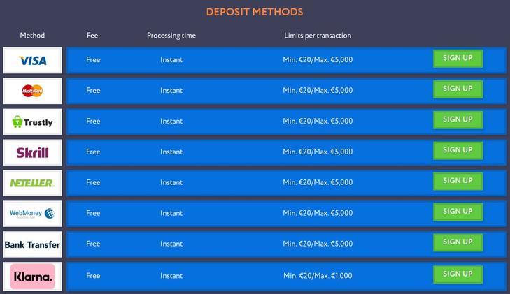 EUslot Betaalmethoden